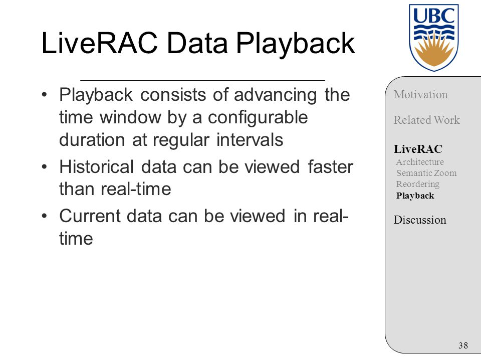 38 LiveRAC Data Playback Playback consists of advancing the time window by a configurable duration at regular intervals Historical data can be viewed faster than real-time Current data can be viewed in real- time Motivation Related Work LiveRAC Architecture Semantic Zoom Reordering Playback Discussion