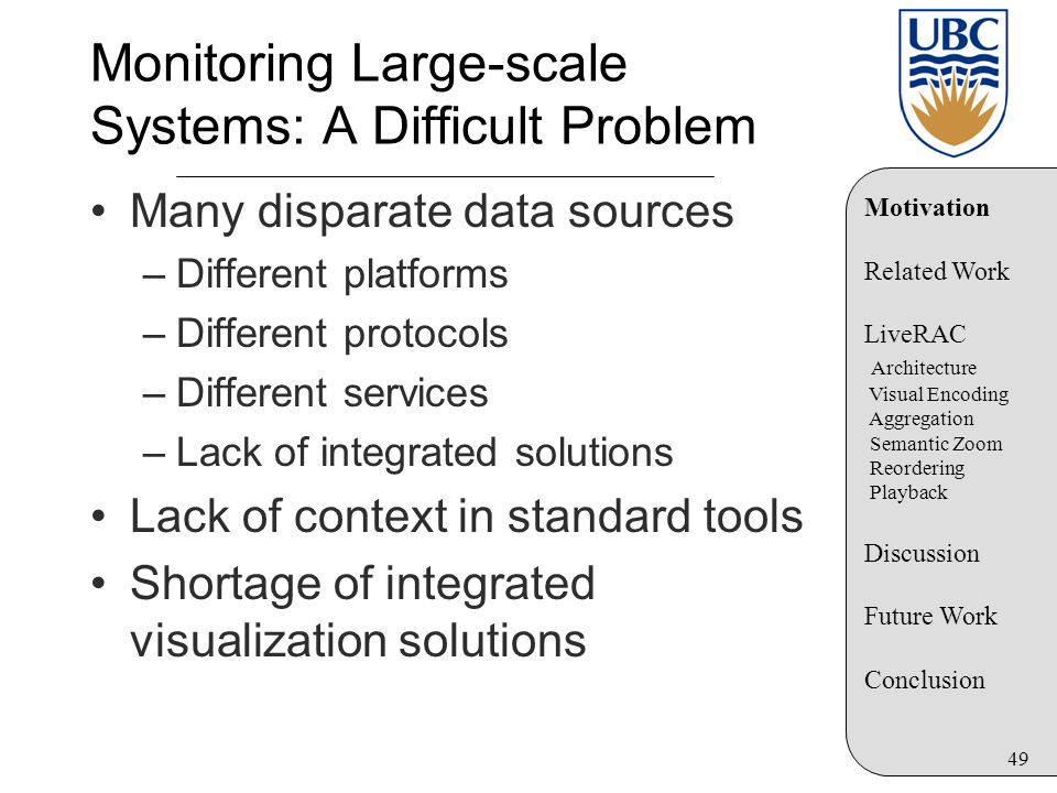 49 Monitoring Large-scale Systems: A Difficult Problem Many disparate data sources –Different platforms –Different protocols –Different services –Lack of integrated solutions Lack of context in standard tools Shortage of integrated visualization solutions Motivation Related Work LiveRAC Architecture Visual Encoding Aggregation Semantic Zoom Reordering Playback Discussion Future Work Conclusion