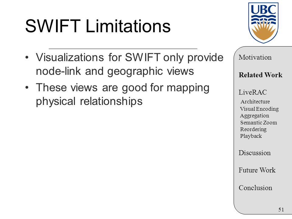 51 SWIFT Limitations Visualizations for SWIFT only provide node-link and geographic views These views are good for mapping physical relationships Moti