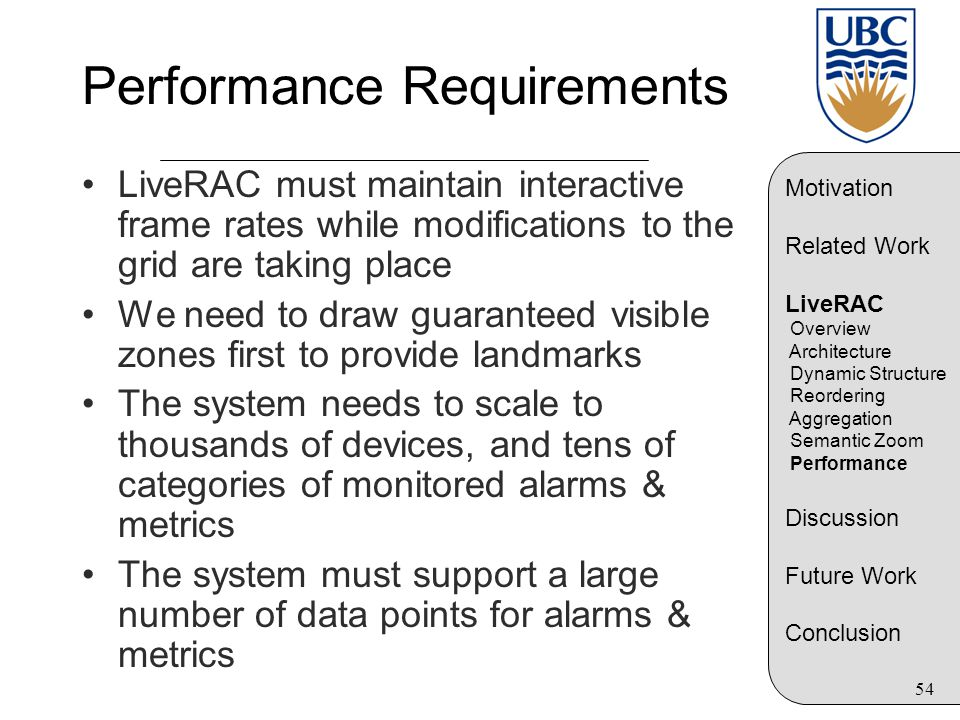 54 Performance Requirements LiveRAC must maintain interactive frame rates while modifications to the grid are taking place We need to draw guaranteed visible zones first to provide landmarks The system needs to scale to thousands of devices, and tens of categories of monitored alarms & metrics The system must support a large number of data points for alarms & metrics Motivation Related Work LiveRAC Overview Architecture Dynamic Structure Reordering Aggregation Semantic Zoom Performance Discussion Future Work Conclusion