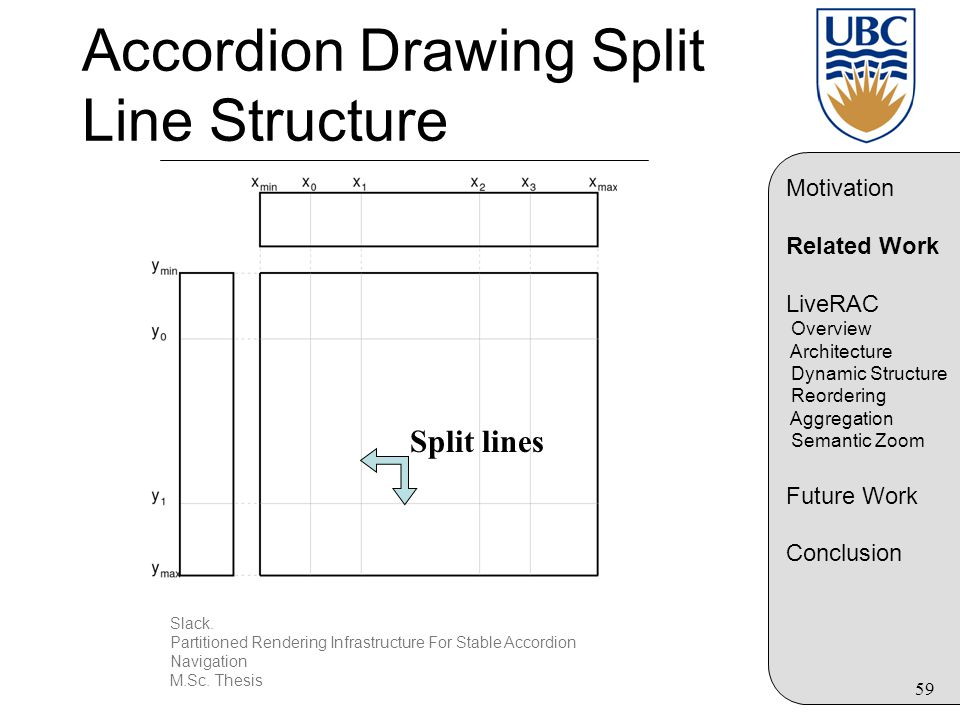 59 Accordion Drawing Split Line Structure Slack.