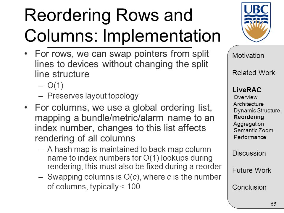 65 Reordering Rows and Columns: Implementation For rows, we can swap pointers from split lines to devices without changing the split line structure –O