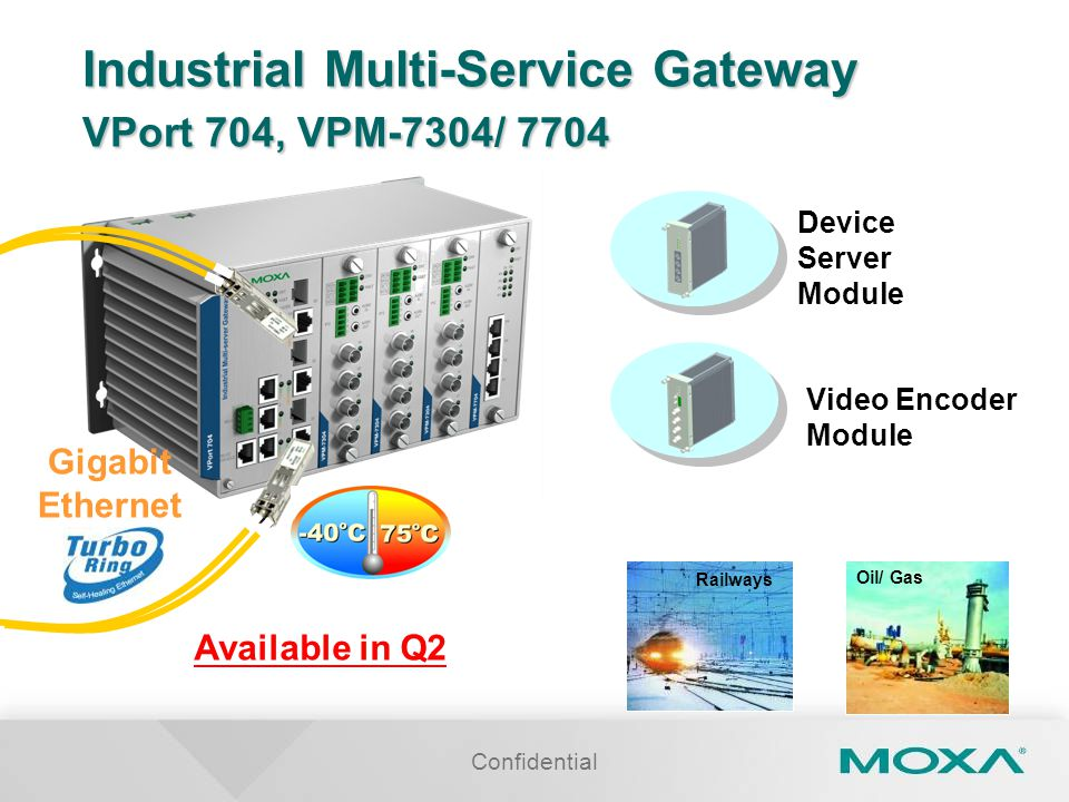 Confidential Video Encoder Module Device Server Module Industrial Multi-Service Gateway VPort 704, VPM-7304/ 7704 Gigabit Ethernet Available in Q2 Railways Oil/ Gas