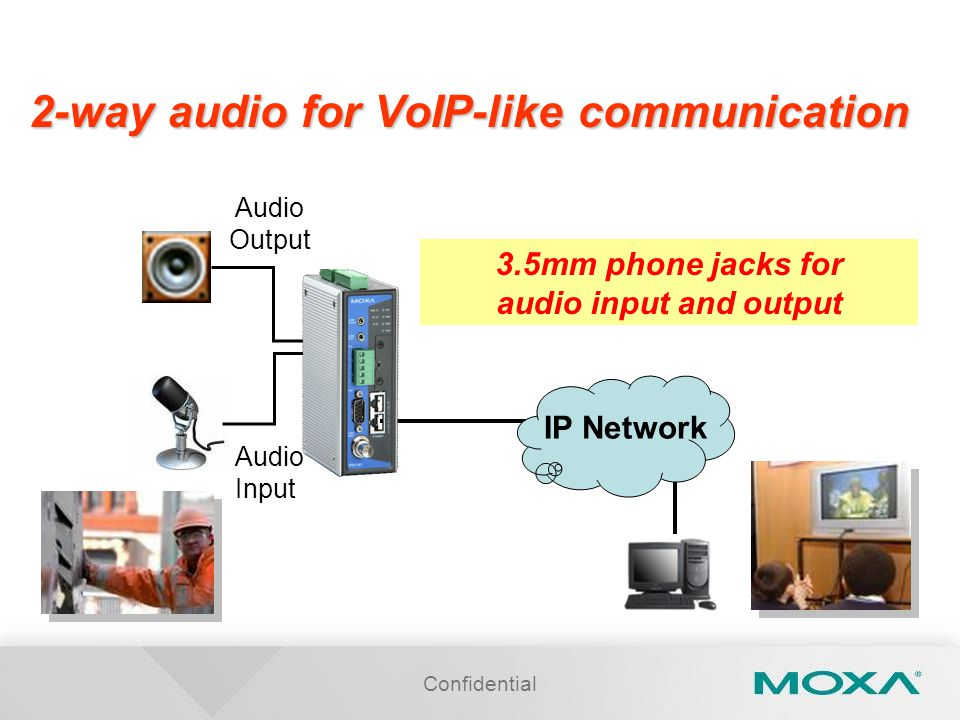 Confidential 2-way audio for VoIP-like communication 3.5mm phone jacks for audio input and output Audio Output Audio Input IP Network