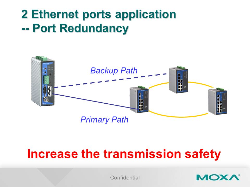 Confidential 2 Ethernet ports application -- Port Redundancy Primary Path Backup Path Increase the transmission safety