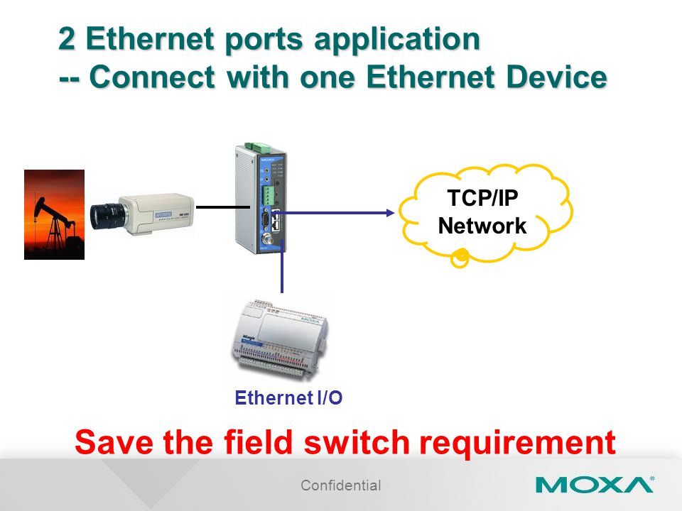 Confidential 2 Ethernet ports application -- Connect with one Ethernet Device TCP/IP Network Ethernet I/O Save the field switch requirement