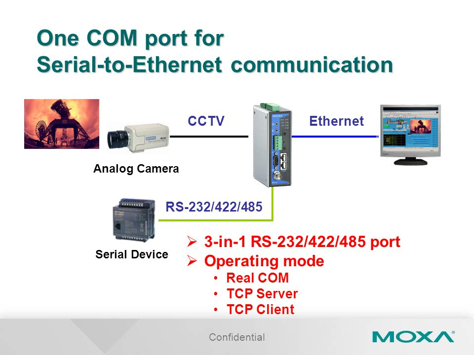Confidential One COM port for Serial-to-Ethernet communication Serial Device CCTV RS-232/422/485 Ethernet Analog Camera  3-in-1 RS-232/422/485 port  Operating mode Real COM TCP Server TCP Client