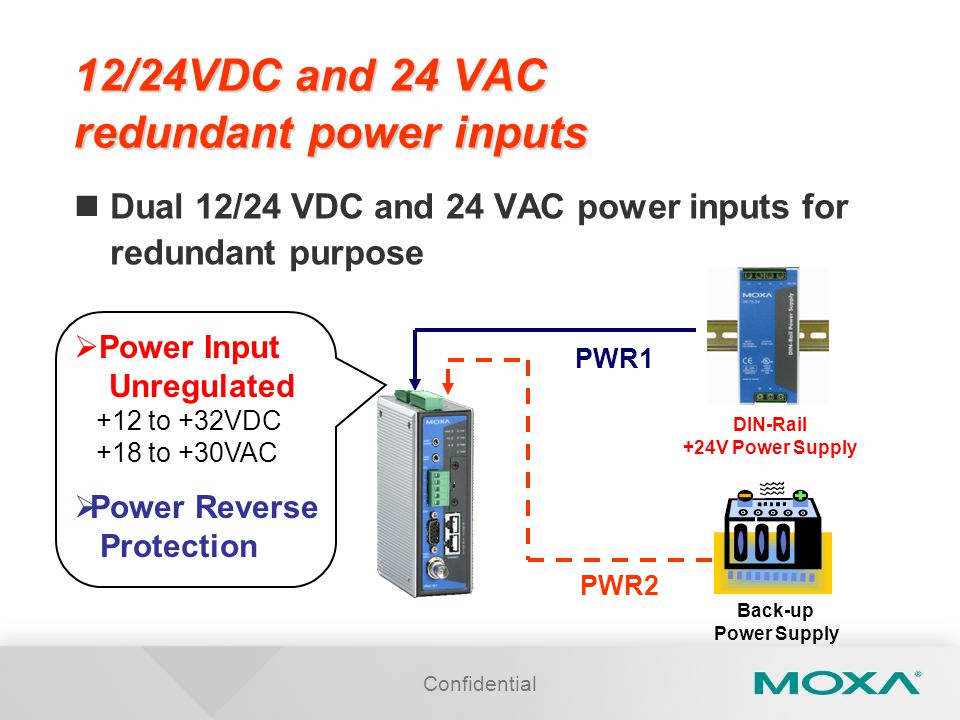 Confidential 12/24VDC and 24 VAC redundant power inputs Dual 12/24 VDC and 24 VAC power inputs for redundant purpose DIN-Rail +24V Power Supply Back-up Power Supply PWR1 PWR2  Power Input Unregulated +12 to +32VDC +18 to +30VAC  Power Reverse Protection