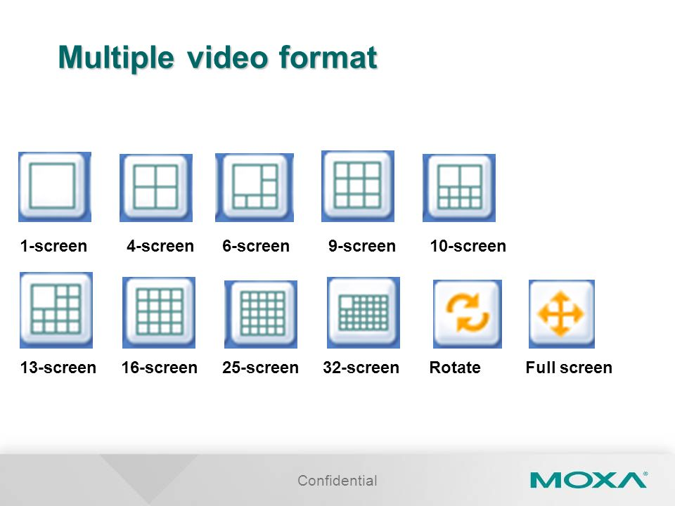 Confidential Multiple video format 1-screen4-screen6-screen9-screen10-screen 13-screen16-screen25-screen32-screenRotateFull screen