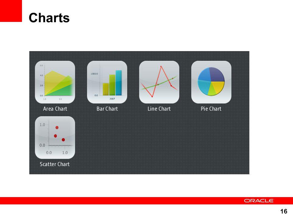 16 Charts