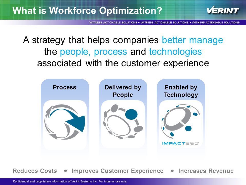 What is Workforce Optimization? A strategy that helps companies better manage the people, process and technologies associated with the customer experi