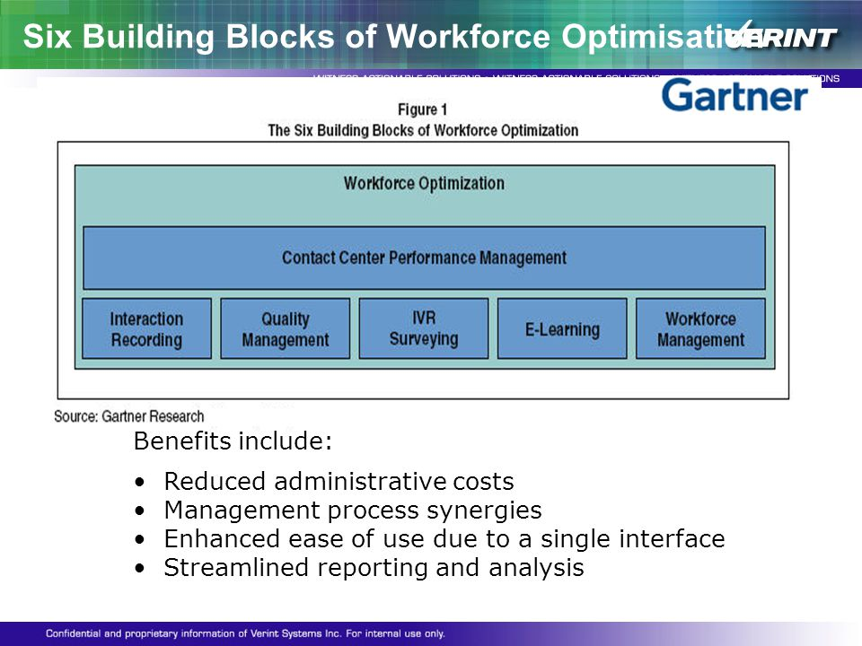 Six Building Blocks of Workforce Optimisation Benefits include: Reduced administrative costs Management process synergies Enhanced ease of use due to