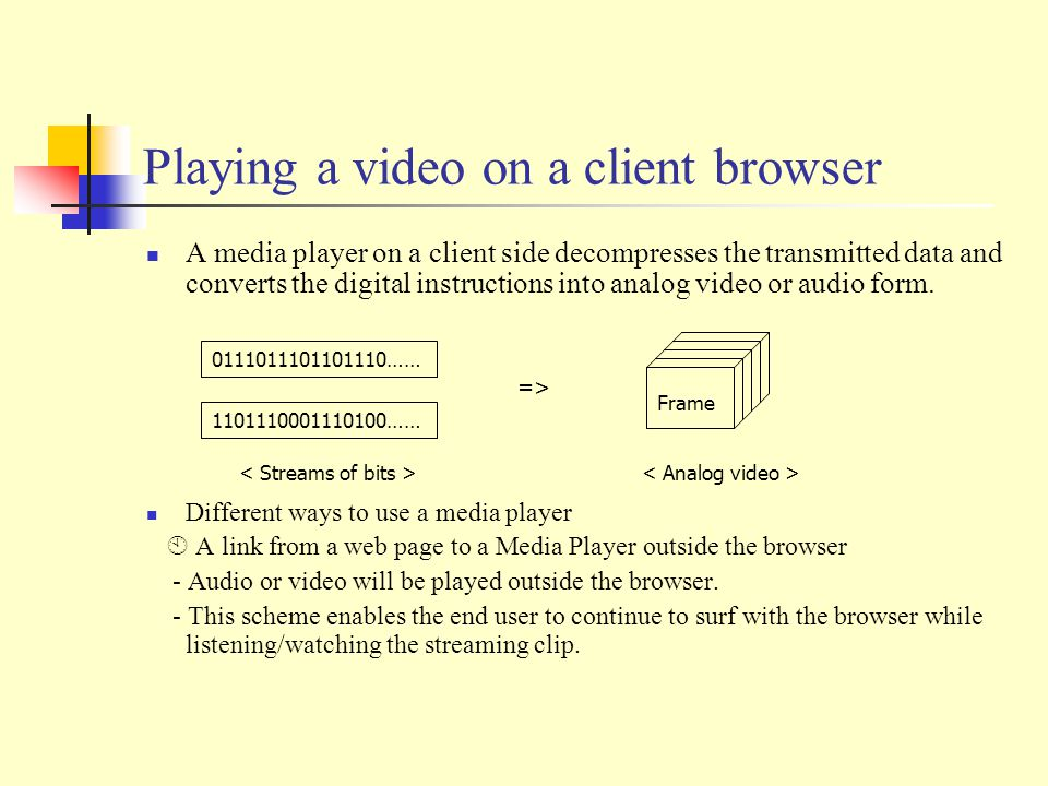 Playing a video on a client browser A media player on a client side decompresses the transmitted data and converts the digital instructions into analog video or audio form.