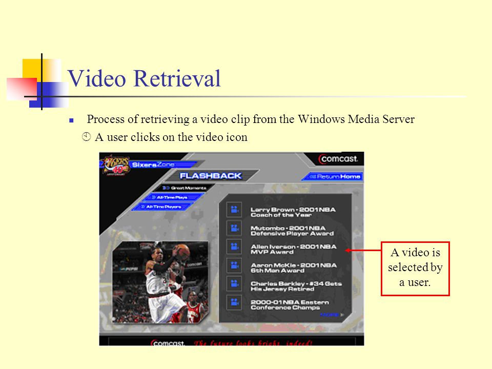 Video Retrieval Process of retrieving a video clip from the Windows Media Server  A user clicks on the video icon A video is selected by a user.