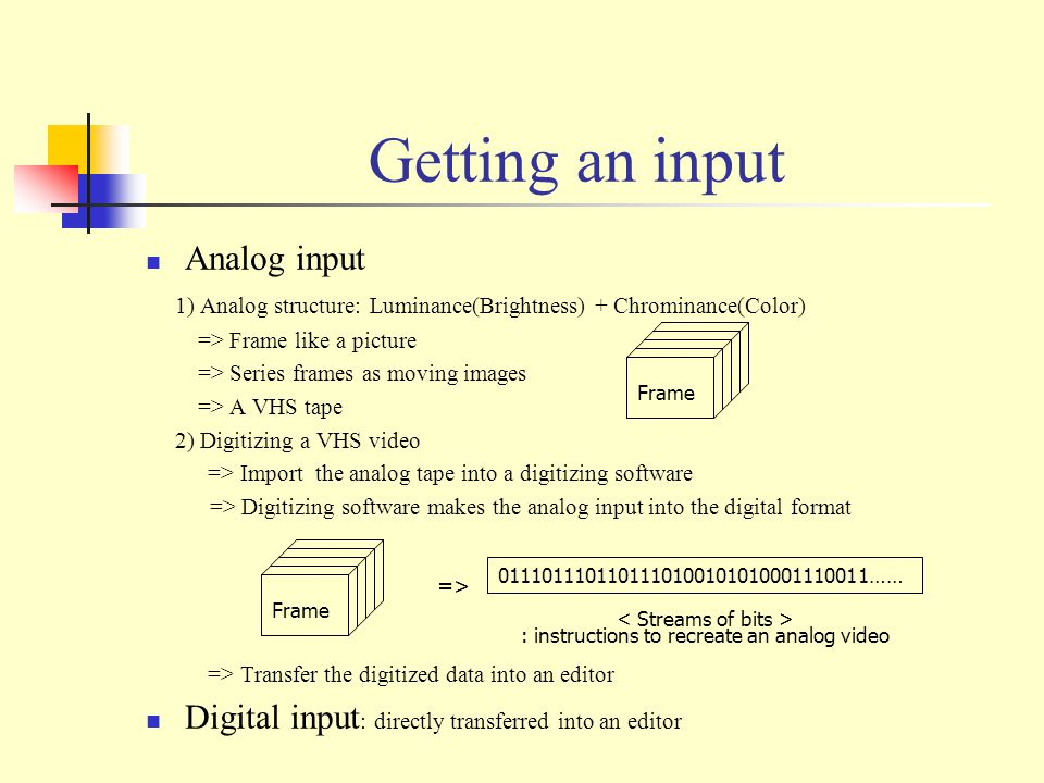 Getting an input Analog input 1) Analog structure: Luminance(Brightness) + Chrominance(Color) => Frame like a picture => Series frames as moving images => A VHS tape 2) Digitizing a VHS video => Import the analog tape into a digitizing software => Digitizing software makes the analog input into the digital format => Transfer the digitized data into an editor Digital input : directly transferred into an editor Frame => Frame 0111011101101110100101010001110011…… : instructions to recreate an analog video