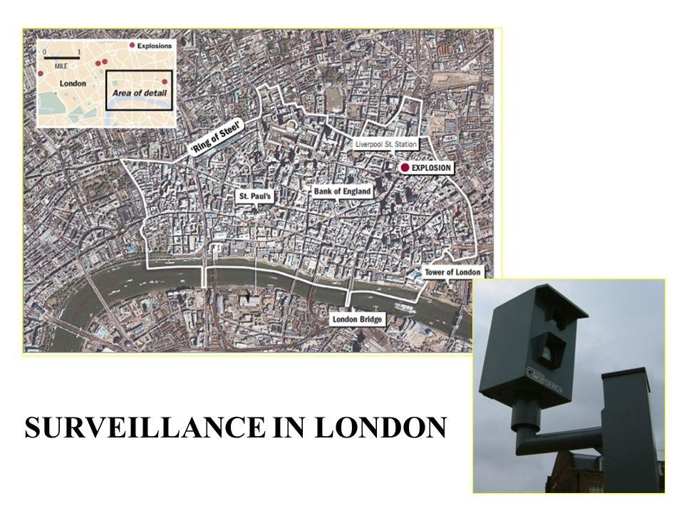 SURVEILLANCE IN LONDON