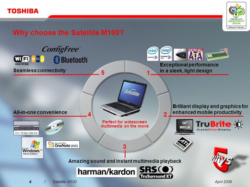 April 200624/Satellite M100 Desk-based Options Communication Carry Cases Services Drives Connectivity Expansion Power Satellite M100