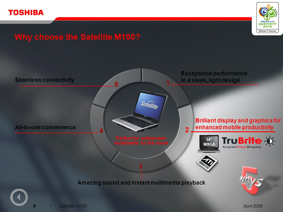 April 200619/Satellite M100 Bundled with Toshiba...easy to define settings using profiles...easy automatically switch between LAN / WLAN / WWAN New version v5.7