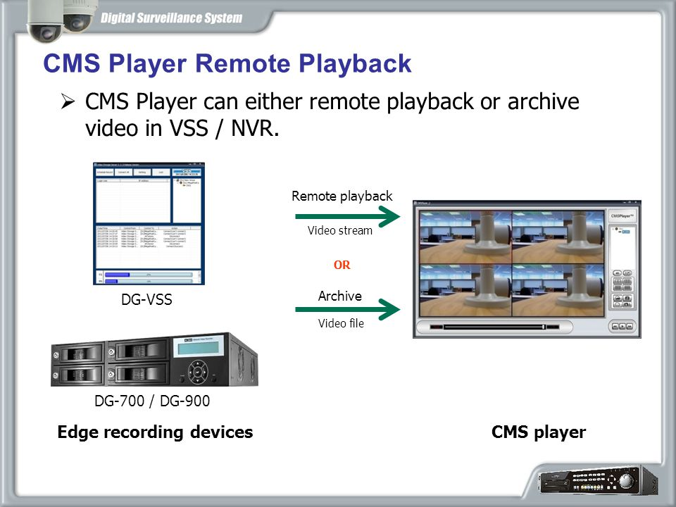  CMS Player can either remote playback or archive video in VSS / NVR.