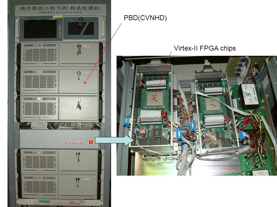 Virtex-II FPGA chips PBD(CVNHD)