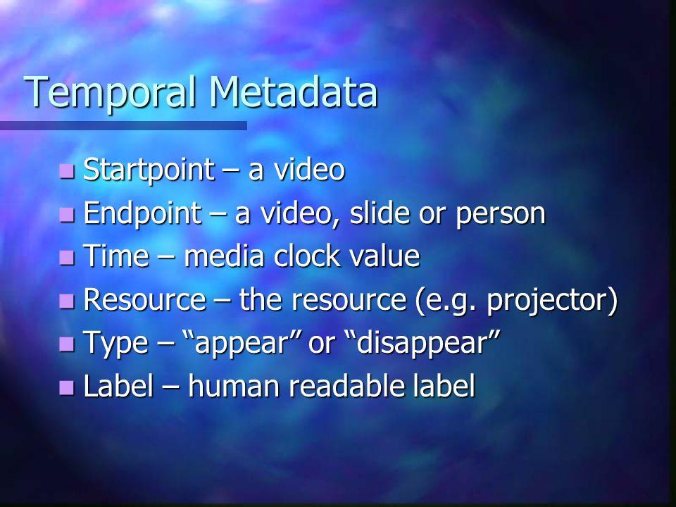 Temporal Metadata Startpoint – a video Startpoint – a video Endpoint – a video, slide or person Endpoint – a video, slide or person Time – media clock value Time – media clock value Resource – the resource (e.g.
