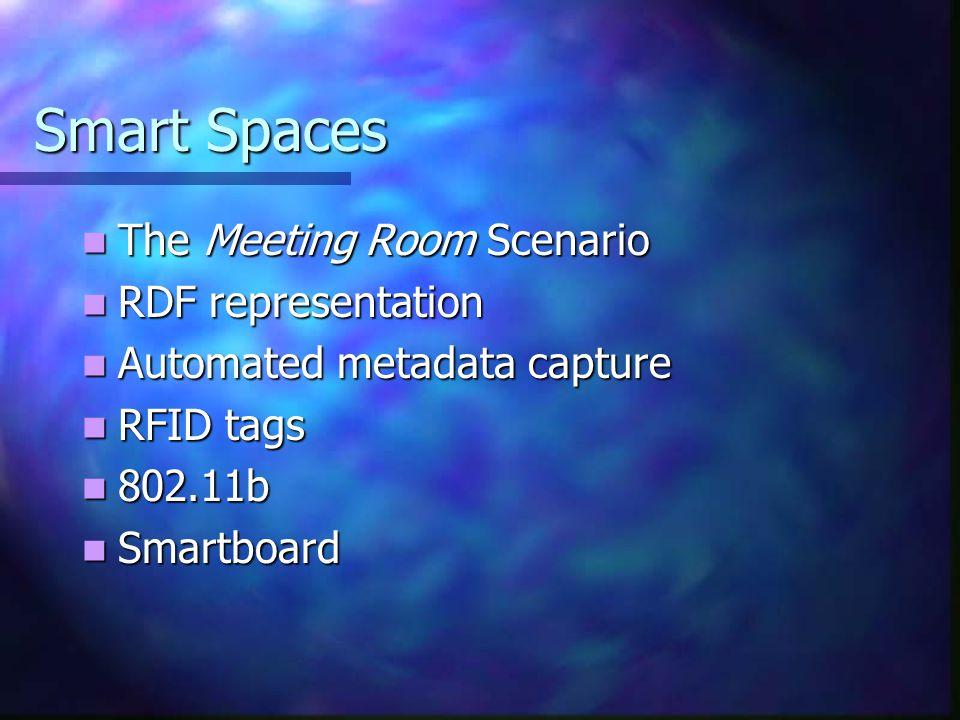 Smart Spaces The Meeting Room Scenario The Meeting Room Scenario RDF representation RDF representation Automated metadata capture Automated metadata capture RFID tags RFID tags 802.11b 802.11b Smartboard Smartboard