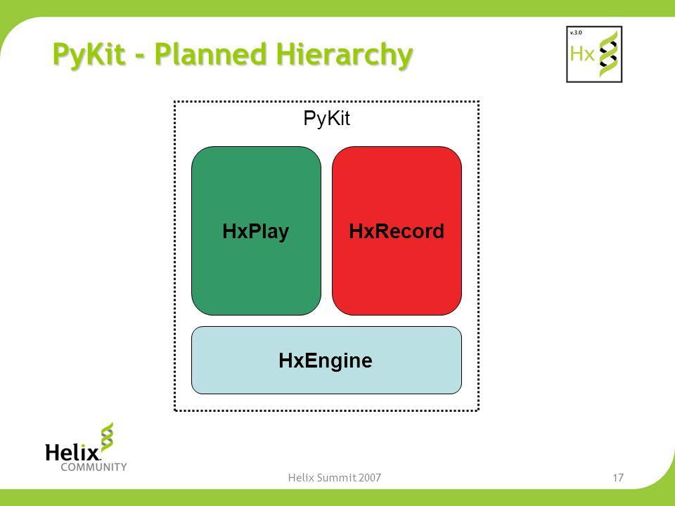 Helix Summit 200717 PyKit - Planned Hierarchy HxRecordHxPlay HxEngine PyKit
