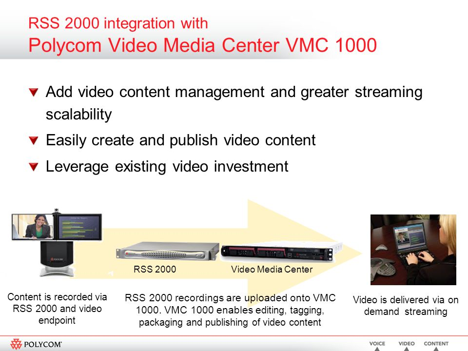 RSS 2000 integration with Polycom Video Media Center VMC 1000 Add video content management and greater streaming scalability Easily create and publish video content Leverage existing video investment Content is recorded via RSS 2000 and video endpoint RSS 2000 recordings are uploaded onto VMC 1000.