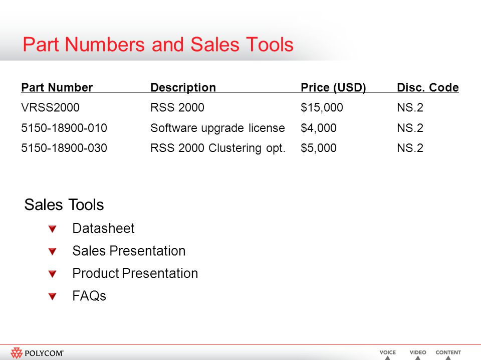 Part Numbers and Sales Tools Part Number Description Price (USD) Disc.