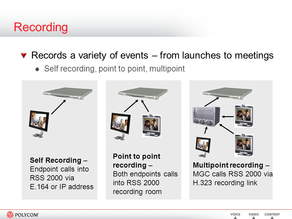 Recording Records a variety of events – from launches to meetings Self recording, point to point, multipoint Self Recording – Endpoint calls into RSS 2000 via E.164 or IP address Point to point recording – Both endpoints calls into RSS 2000 recording room Multipoint recording – MGC calls RSS 2000 via H.323 recording link