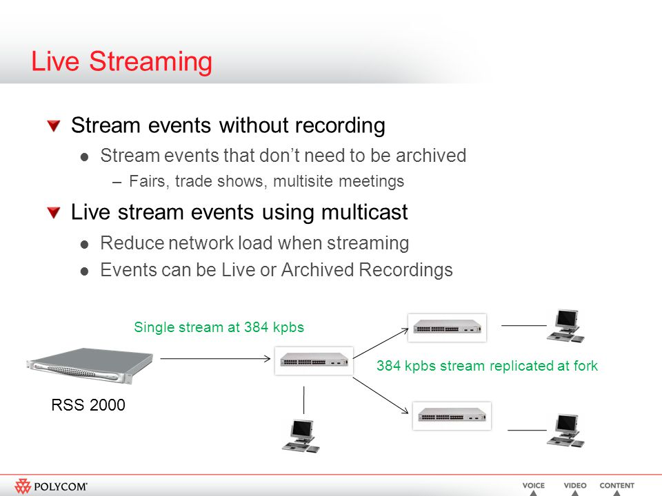 Live Streaming Stream events without recording Stream events that don't need to be archived –Fairs, trade shows, multisite meetings Live stream events using multicast Reduce network load when streaming Events can be Live or Archived Recordings RSS 2000 384 kpbs stream replicated at fork Single stream at 384 kpbs