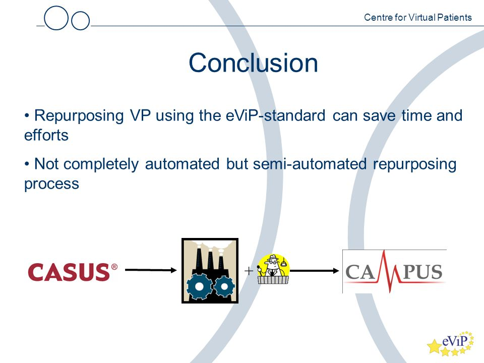 Conclusion Centre for Virtual Patients Repurposing VP using the eViP-standard can save time and efforts Not completely automated but semi-automated repurposing process +