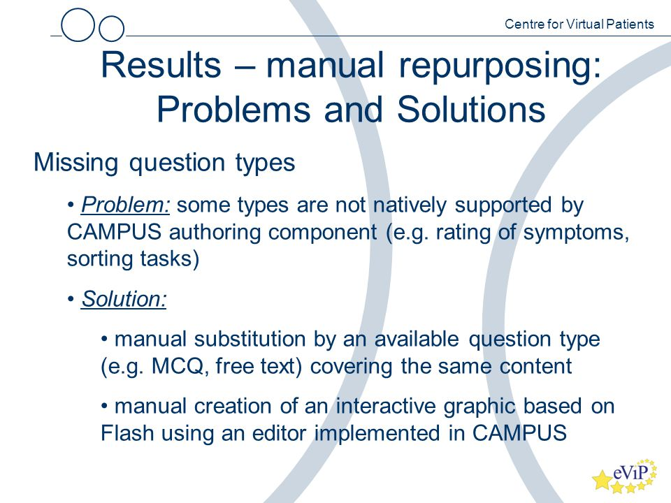Results – manual repurposing: Problems and Solutions Centre for Virtual Patients Missing question types Problem: some types are not natively supported by CAMPUS authoring component (e.g.