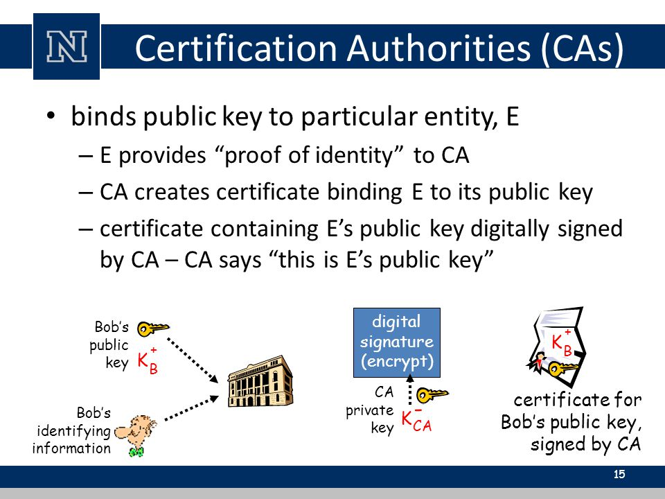 binds public key to particular entity, E – E provides proof of identity to CA – CA creates certificate binding E to its public key – certificate containing E's public key digitally signed by CA – CA says this is E's public key Certification Authorities (CAs) 15 Bob's public key K B + Bob's identifying information digital signature (encrypt) CA private key K CA - K B + certificate for Bob's public key, signed by CA