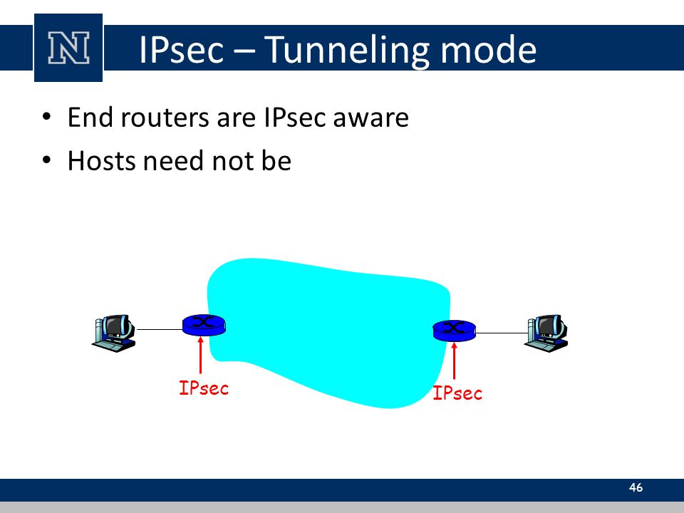 End routers are IPsec aware Hosts need not be IPsec – Tunneling mode 46 IPsec