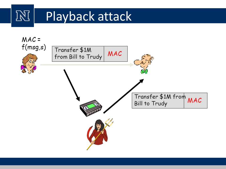 Playback attack MAC Transfer $1M from Bill to Trudy MAC Transfer $1M from Bill to Trudy MAC = f(msg,s)