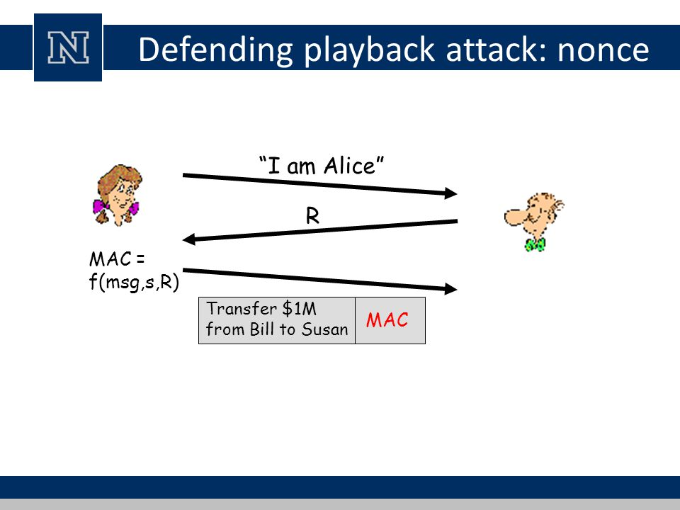 I am Alice R MAC Transfer $1M from Bill to Susan MAC = f(msg,s,R) Defending playback attack: nonce