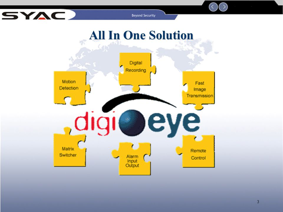 2 Multi-functional CCTV Management System The Most Complete Integrated Digital CCTV Management System