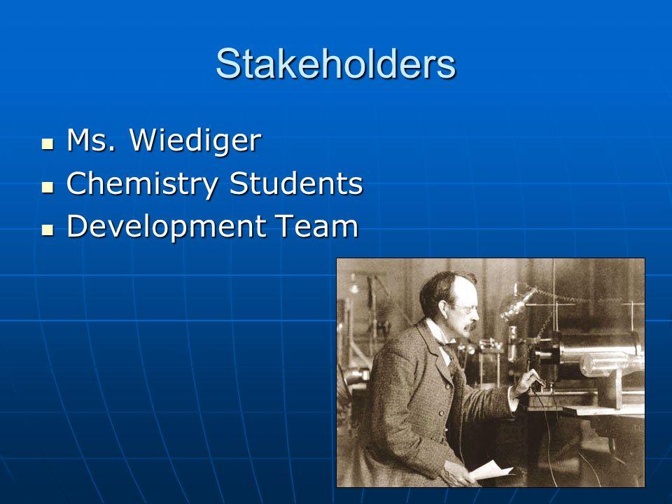 Stakeholders Ms. Wiediger Ms.