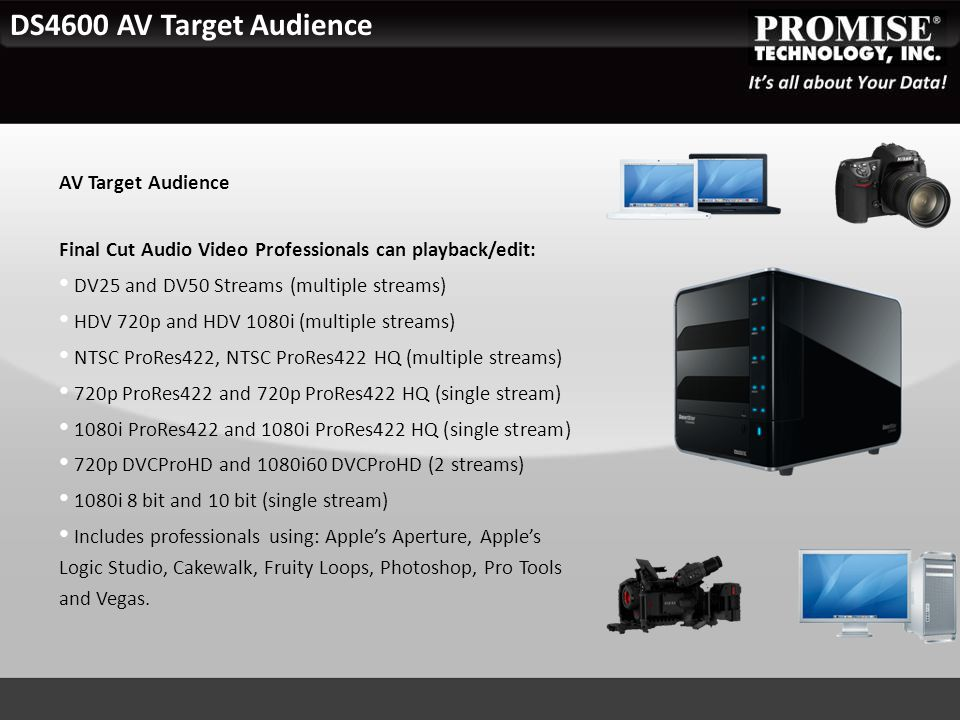 AV Target Audience Final Cut Audio Video Professionals can playback/edit: DV25 and DV50 Streams (multiple streams) HDV 720p and HDV 1080i (multiple st