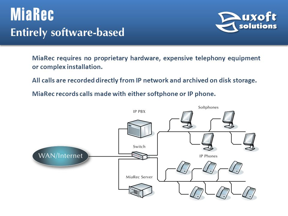 MiaRec Entirely software-based MiaRec requires no proprietary hardware, expensive telephony equipment or complex installation.