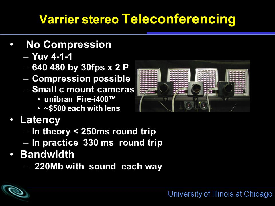 University of Illinois at Chicago Varrier stereo Teleconferencing No Compression –Yuv 4-1-1 –640 480 by 30fps x 2 P –Compression possible –Small c mount cameras unibran Fire-i400™ ~$500 each with lens Latency –In theory < 250ms round trip –In practice 330 ms round trip Bandwidth – 220Mb with sound each way