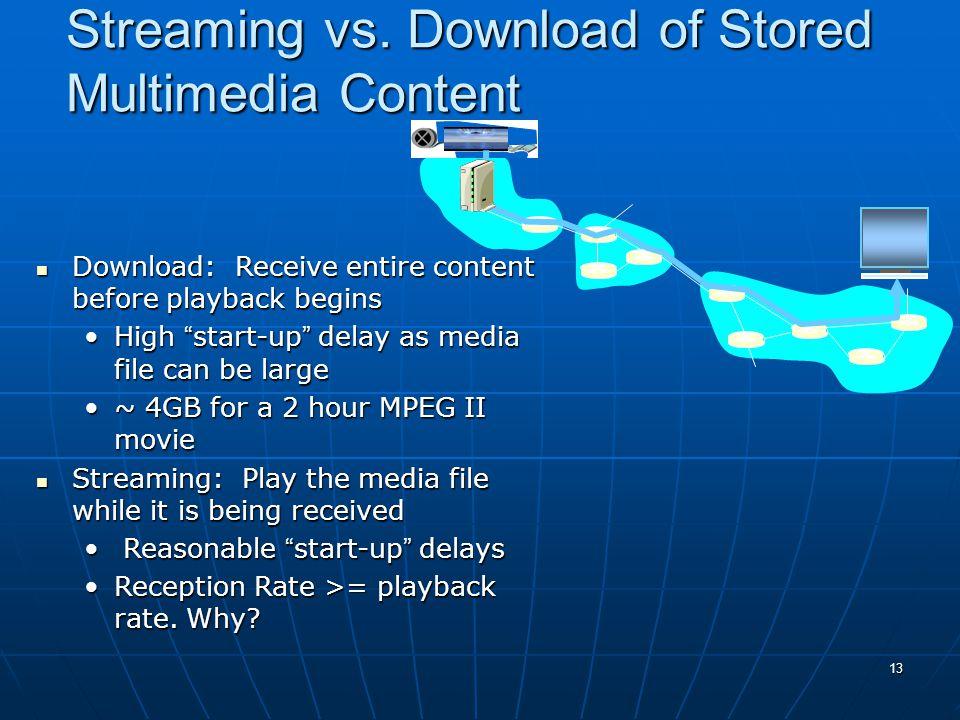 13 Streaming vs.