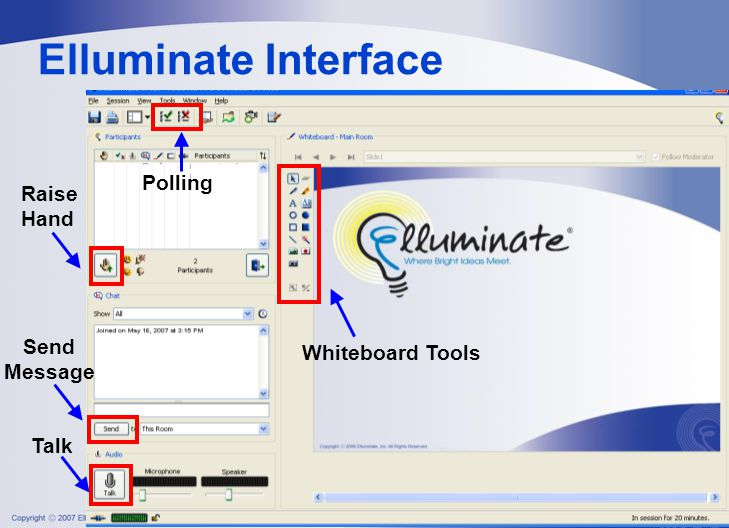 Raise Hand Send Message Talk Polling Whiteboard Tools Elluminate Interface