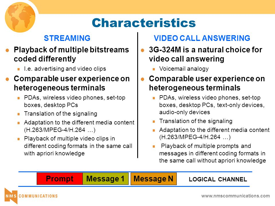 www.nmscommunications.com Characteristics Playback of multiple bitstreams coded differently I.e.
