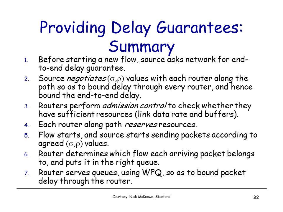 Courtesy: Nick McKeown, Stanford 32 Providing Delay Guarantees: Summary 1.