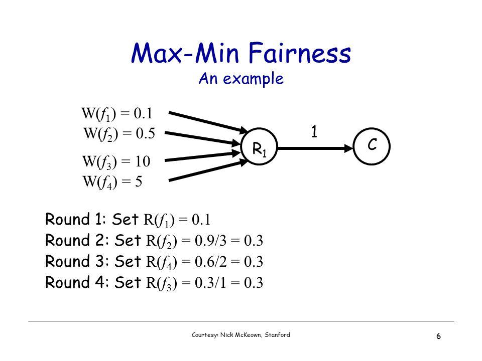Courtesy: Nick McKeown, Stanford 6 1 W(f 1 ) = 0.1 W(f 3 ) = 10 R1R1 C W(f 4 ) = 5 W(f 2 ) = 0.5 Max-Min Fairness An example Round 1: Set R(f 1 ) = 0.1 Round 2: Set R(f 2 ) = 0.9/3 = 0.3 Round 3: Set R(f 4 ) = 0.6/2 = 0.3 Round 4: Set R(f 3 ) = 0.3/1 = 0.3