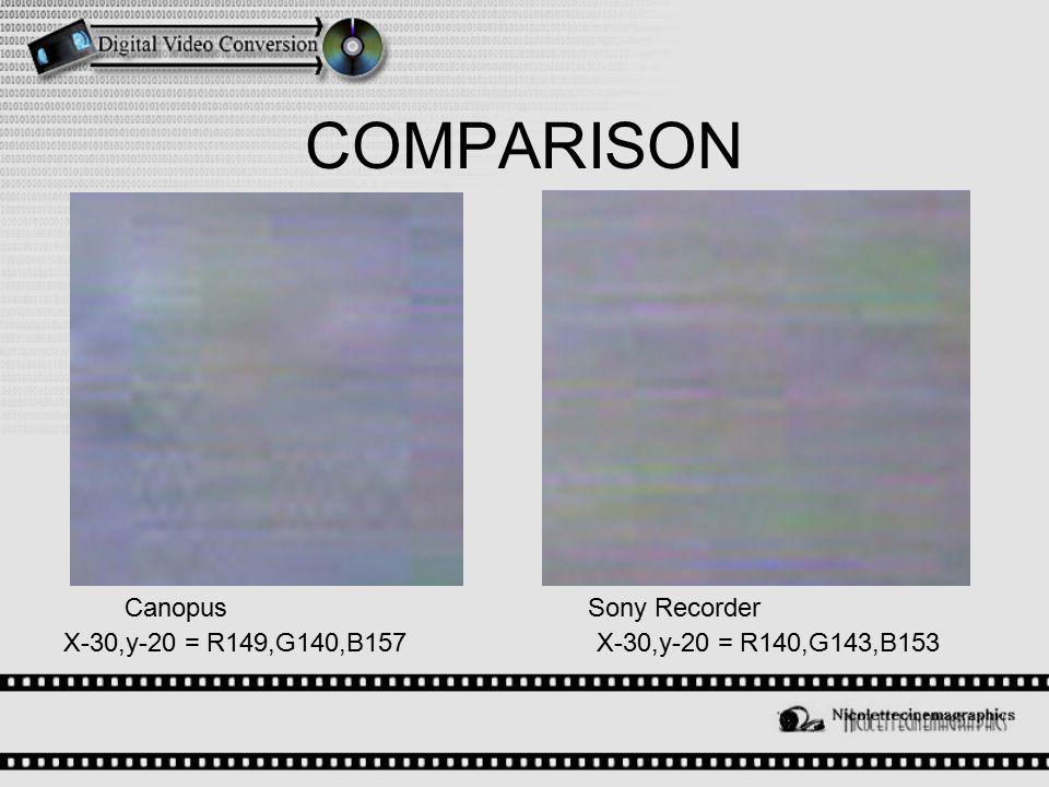 COMPARISON CanopusSony Recorder X-30,y-20 = R140,G143,B153X-30,y-20 = R149,G140,B157