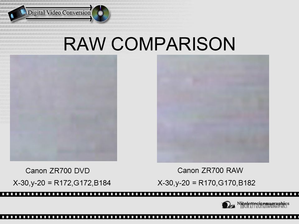 RAW COMPARISON Canon ZR700 DVD Canon ZR700 RAW X-30,y-20 = R172,G172,B184X-30,y-20 = R170,G170,B182