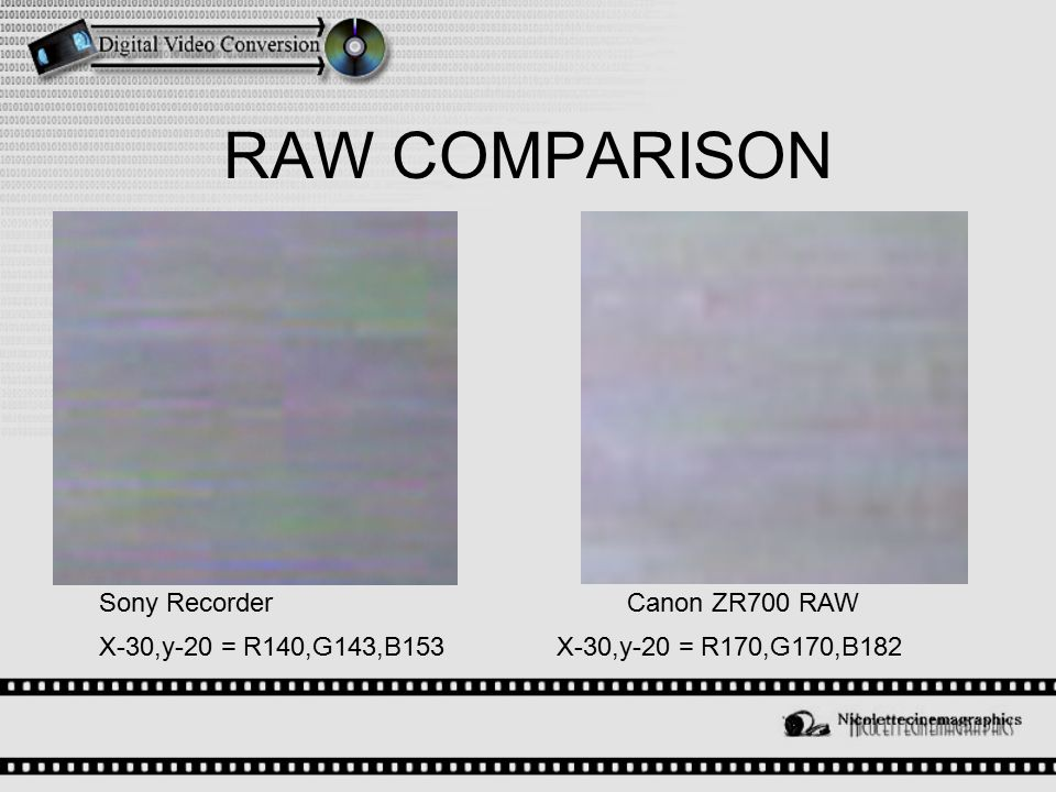 RAW COMPARISON Canon ZR700 RAW X-30,y-20 = R170,G170,B182X-30,y-20 = R140,G143,B153 Sony Recorder